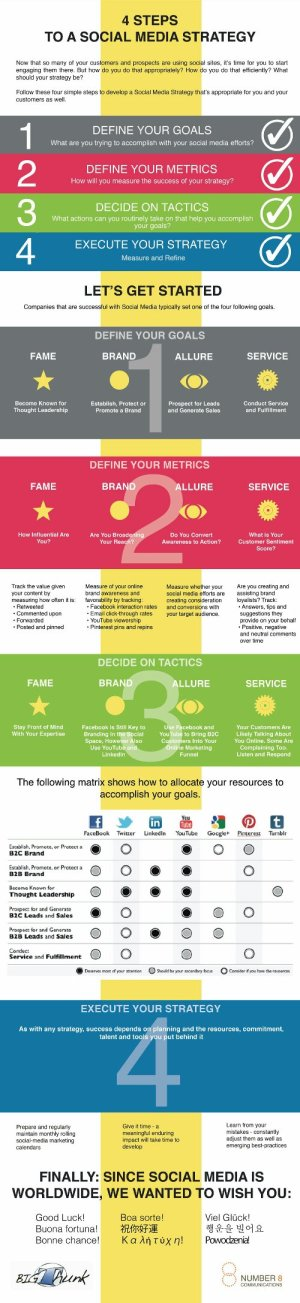 wpid-four-steps-to-a-social-media-strategy-infographic.jpg